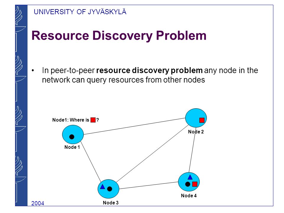 UNIVERSITY OF JYVÄSKYLÄ 2004 Resource Discovery Problem In peer-to-peer resource discovery problem any node in the network can query resources from other nodes Node1: Where is .