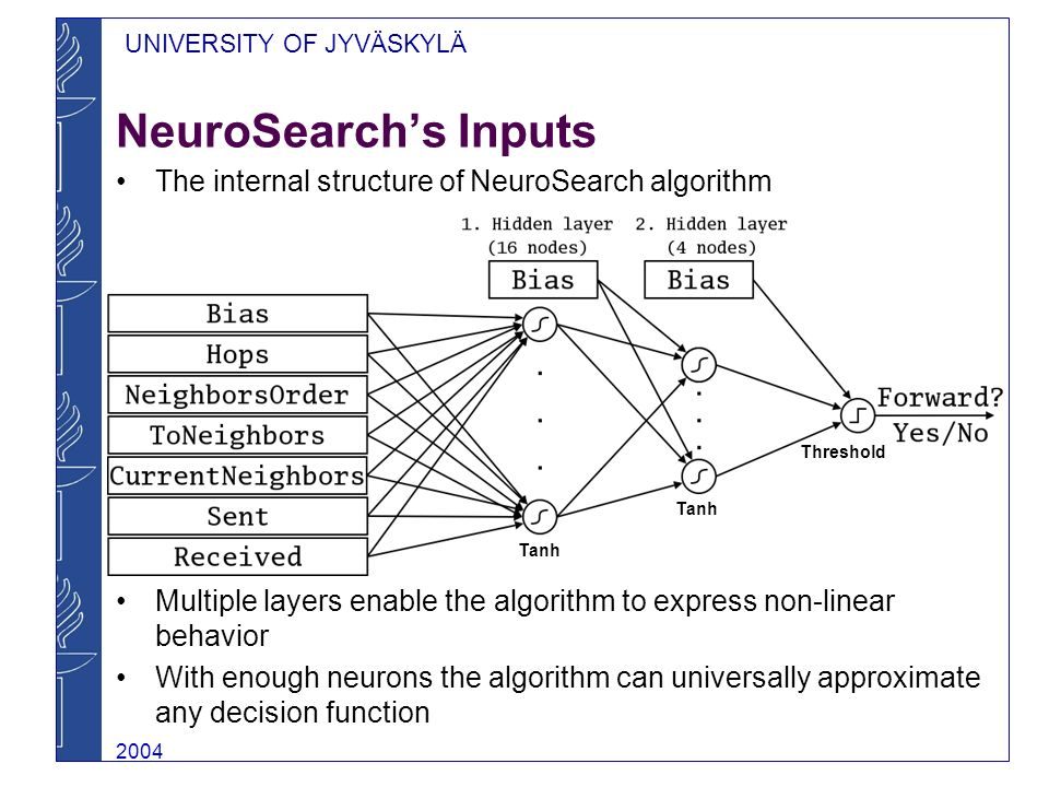 UNIVERSITY OF JYVÄSKYLÄ 2004 NeuroSearchs Inputs The internal structure of NeuroSearch algorithm Multiple layers enable the algorithm to express non-linear behavior With enough neurons the algorithm can universally approximate any decision function Tanh Threshold