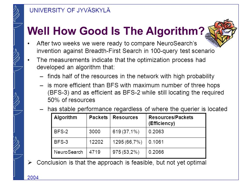UNIVERSITY OF JYVÄSKYLÄ 2004 Well How Good Is The Algorithm? After two weeks we were ready to compare NeuroSearchs invention against Breadth-First Sea