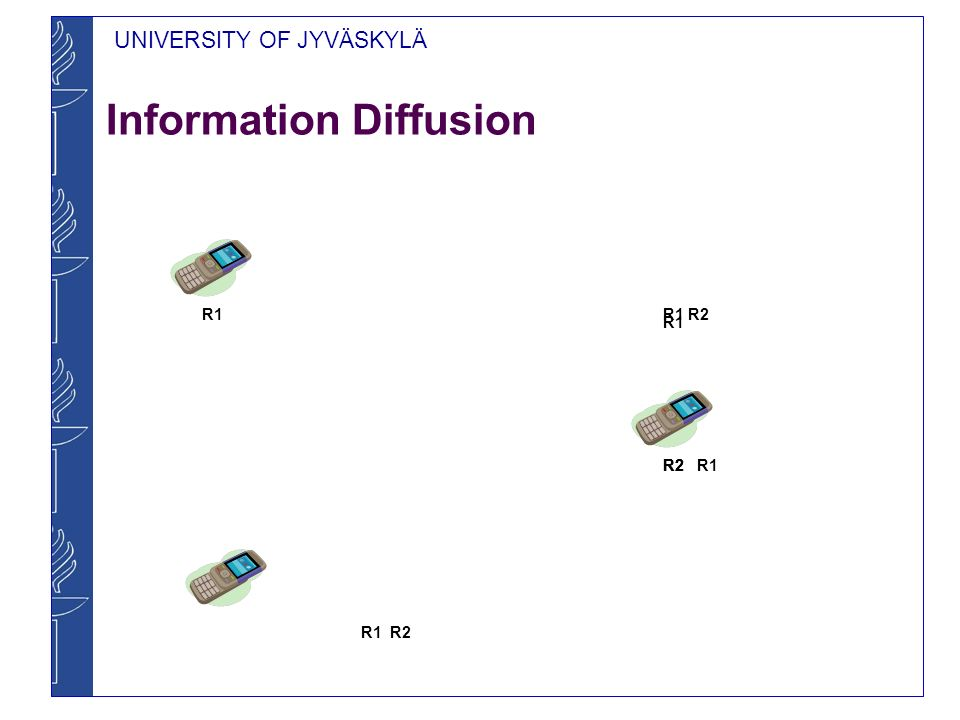 UNIVERSITY OF JYVÄSKYLÄ Advantages and Disadvantages Scalable Robust No need for infrastructure Free communication medium No real-time querying because of the push type of the network Power consumption even when not actively using the applications