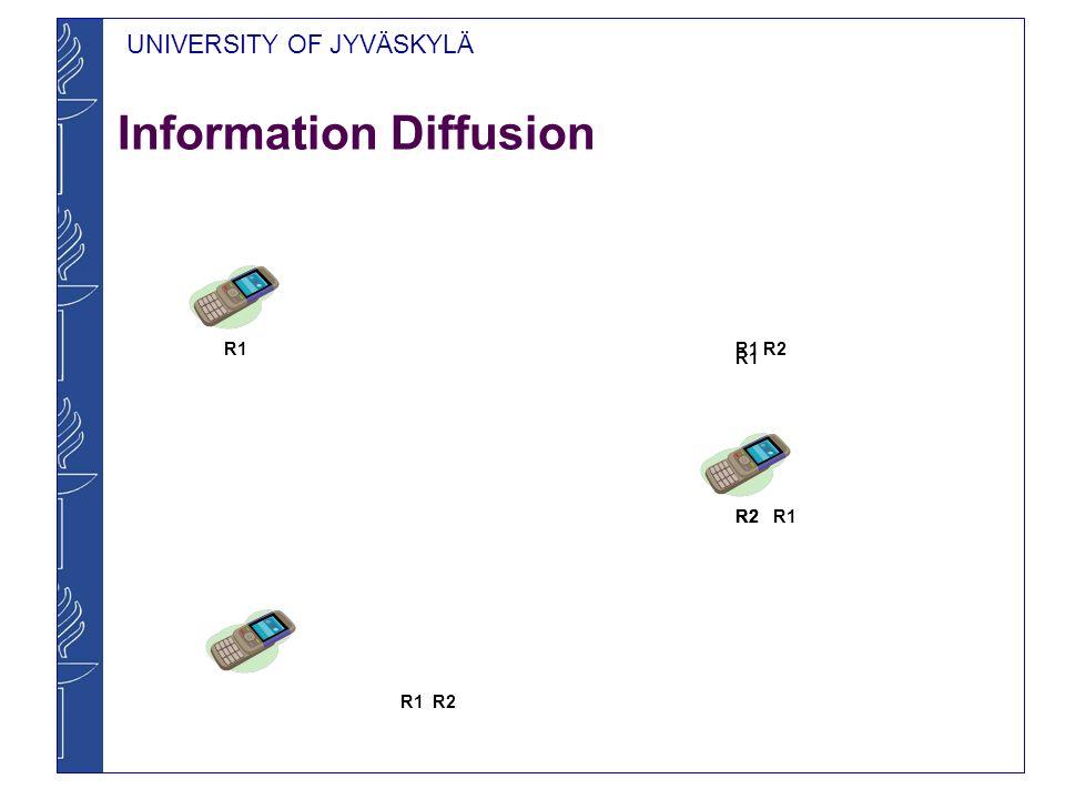 UNIVERSITY OF JYVÄSKYLÄ Information Diffusion R1 R2 R1 R2 R1 R2 R2 R1 R1 R2