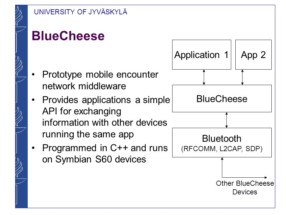 UNIVERSITY OF JYVÄSKYLÄ BlueCheese Prototype mobile encounter network middleware Provides applications a simple API for exchanging information with ot