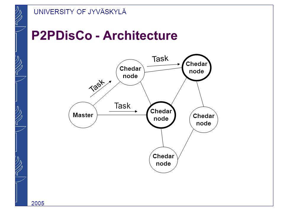 UNIVERSITY OF JYVÄSKYLÄ 2005 P2PDisCo - Architecture Chedar node Chedar node Chedar node Chedar node Chedar node Master Task