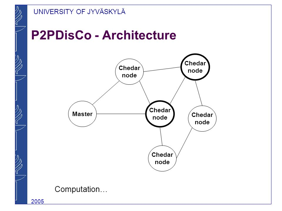 UNIVERSITY OF JYVÄSKYLÄ 2005 P2PDisCo - Architecture Chedar node Chedar node Chedar node Chedar node Chedar node Master Computation…