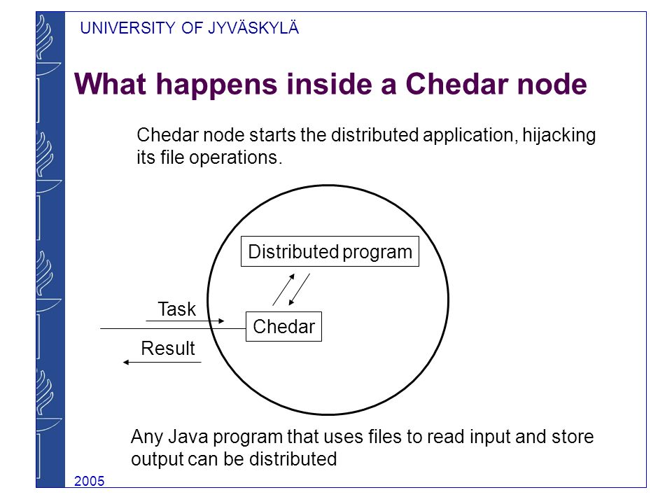 UNIVERSITY OF JYVÄSKYLÄ 2005 What happens inside a Chedar node Task Chedar node starts the distributed application, hijacking its file operations.