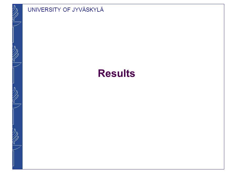 UNIVERSITY OF JYVÄSKYLÄ Results