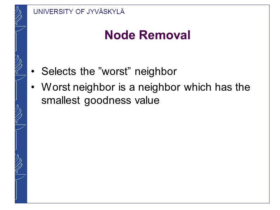 UNIVERSITY OF JYVÄSKYLÄ Node Removal Selects the worst neighbor Worst neighbor is a neighbor which has the smallest goodness value