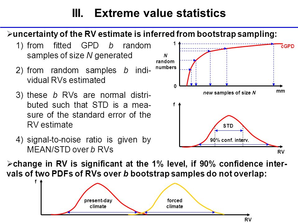 III. Extreme value statistics uncertainty of the RV estimate is inferred from bootstrap sampling: 1)from fitted GPD b random samples of size N generat
