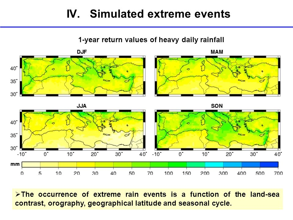 IV. Simulated extreme events The occurrence of extreme rain events is a function of the land-sea contrast, orography, geographical latitude and season