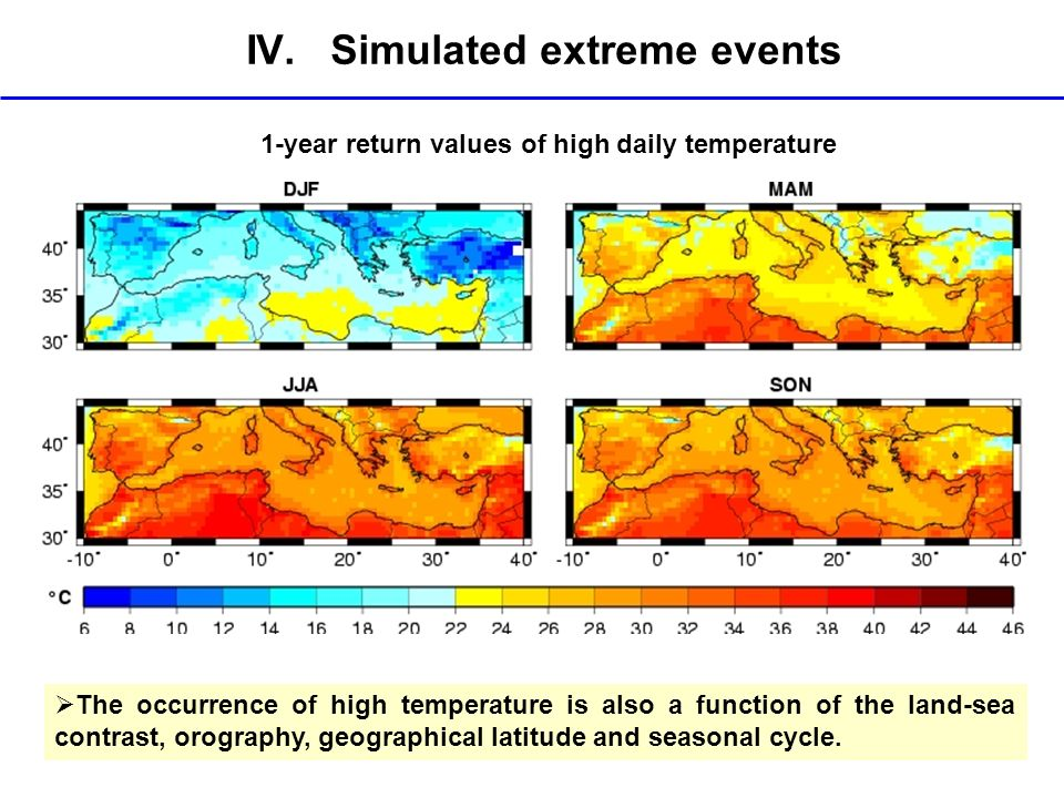 IV. Simulated extreme events 1-year return values of high daily temperature The occurrence of high temperature is also a function of the land-sea cont