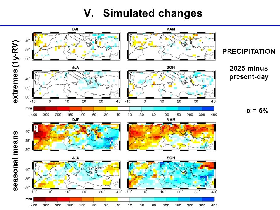 seasonal means extremes (1y-RV) α = 5% V. Simulated changes PRECIPITATION 2025 minus present-day