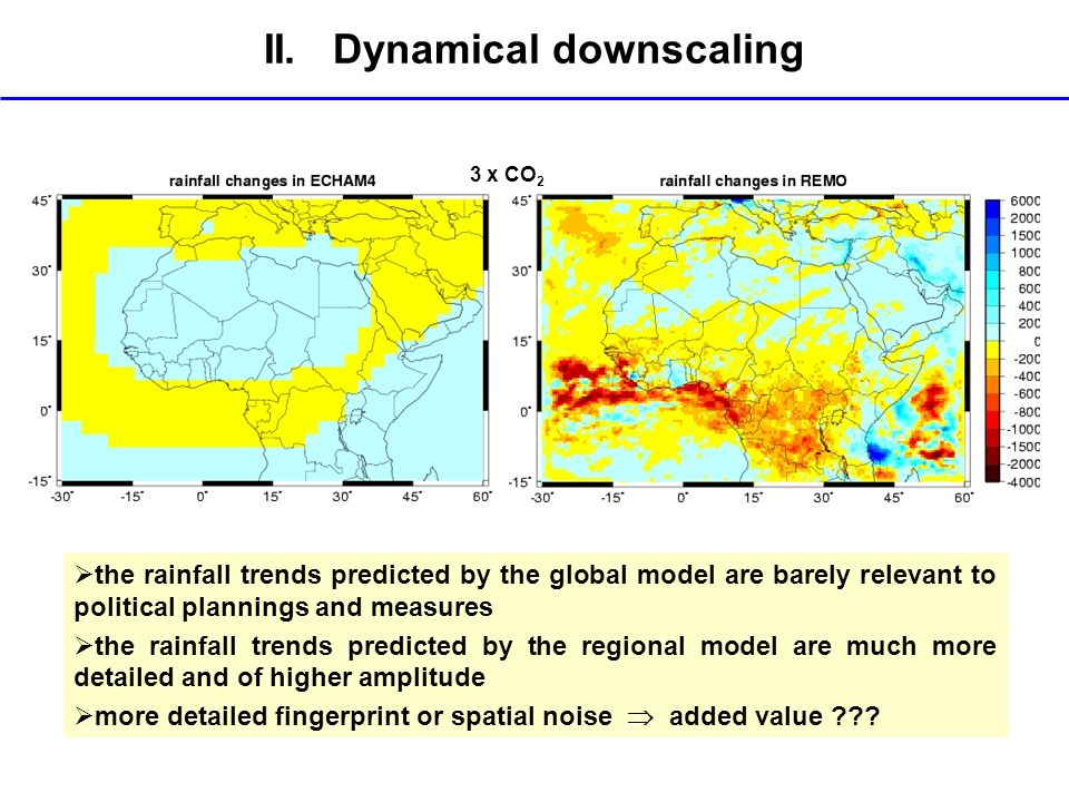 II. Dynamical downscaling the rainfall trends predicted by the global model are barely relevant to political plannings and measures the rainfall trend