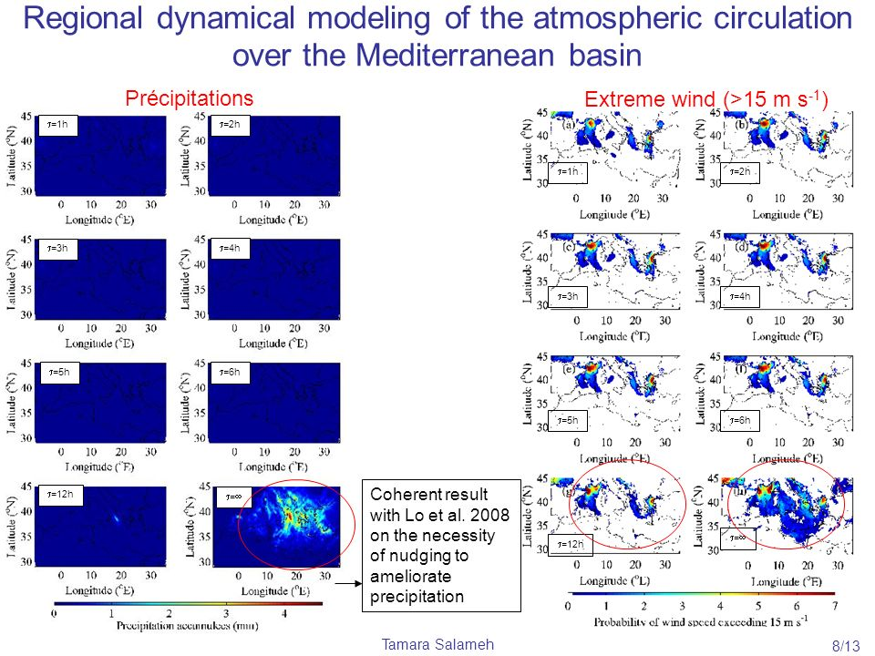 Tamara Salameh Regional dynamical modeling of the atmospheric circulation over the Mediterranean basin =1h =3h =5h =12h =2h =4h =6h = Précipitations Extreme wind (>15 m s -1 ) =1h =3h =5h =12h =2h =4h =6h = Coherent result with Lo et al.