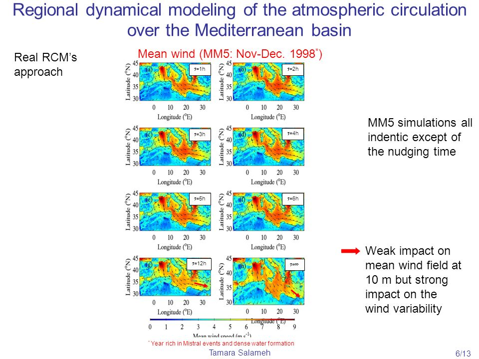 Tamara Salameh Regional dynamical modeling of the atmospheric circulation over the Mediterranean basin =1h =3h =5h =12h =2h =4h =6h = Mean wind (MM5: Nov-Dec.