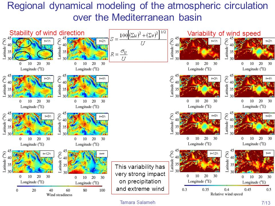 Tamara Salameh Regional dynamical modeling of the atmospheric circulation over the Mediterranean basin =1h =3h =5h =12h =2h =4h =6h = Stability of win
