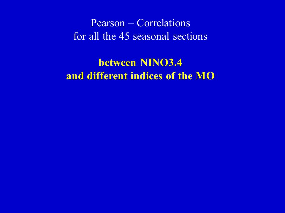 Pearson – Correlations for all the 45 seasonal sections between NINO3.4 and different indices of the MO