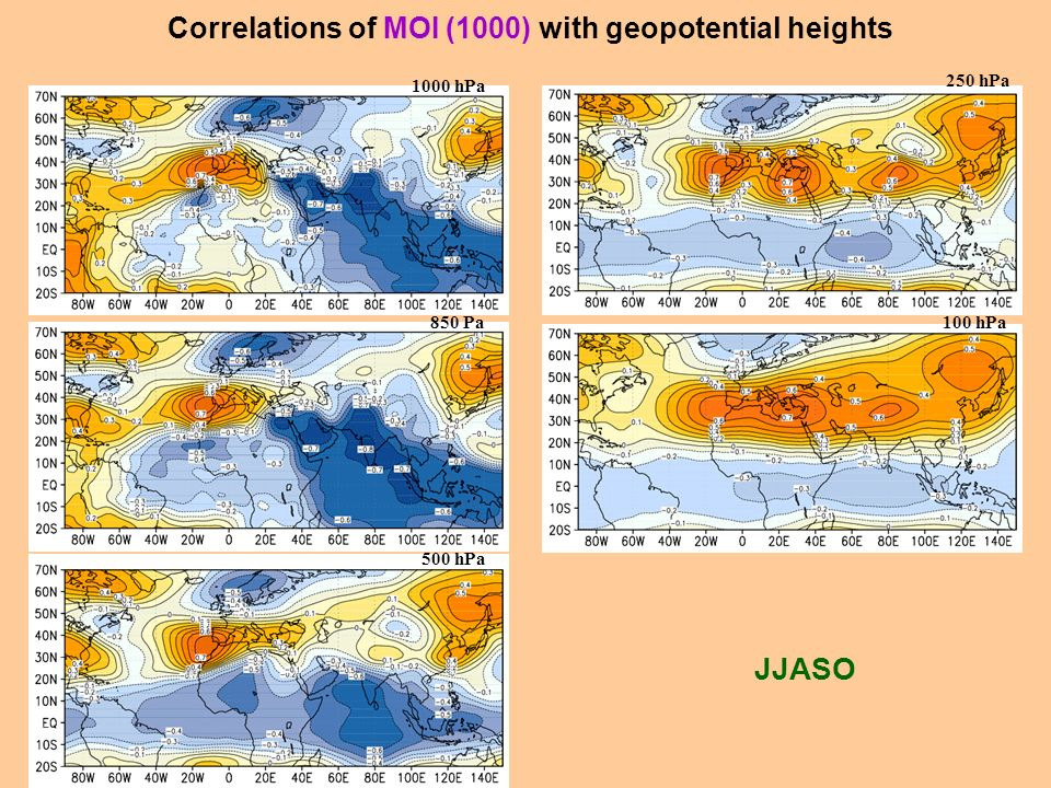 Correlations of MOI (1000) with geopotential heights JJASO 1000 hPa 850 Pa 500 hPa 250 hPa 100 hPa