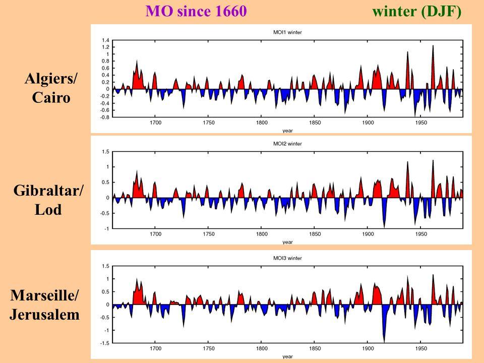 third canonical correlation patterns summer (JJAS) 1660-1990 500 hPa Precipitation