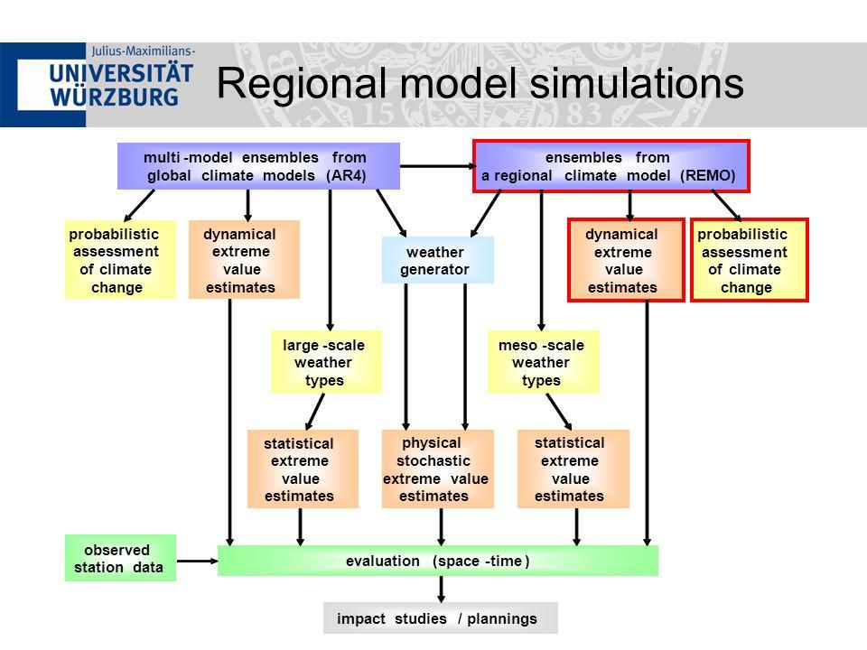 Regional model simulations