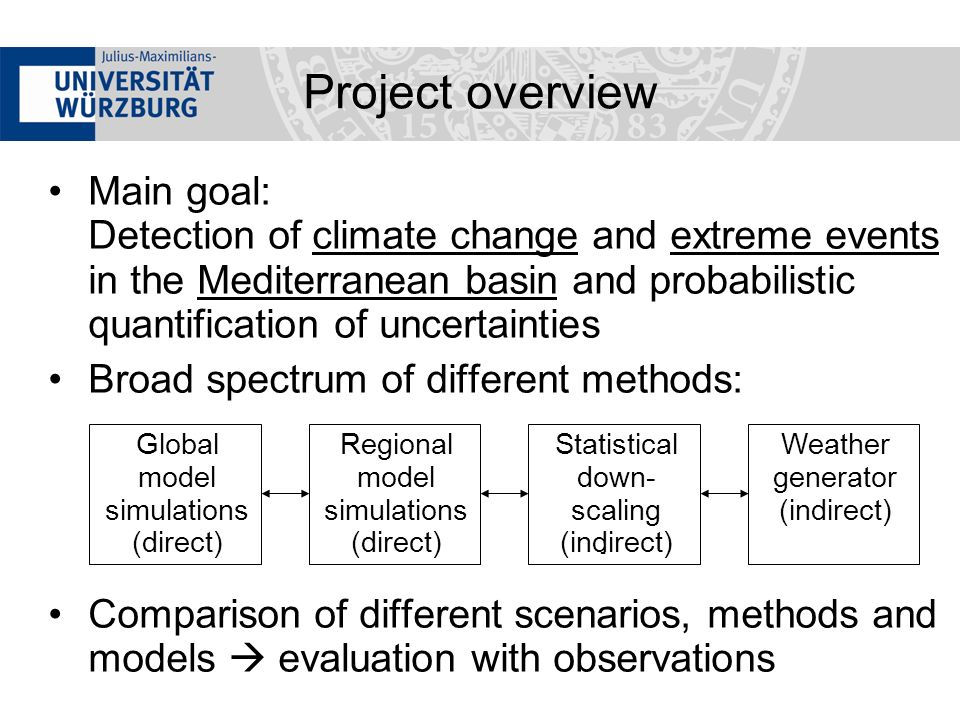 Project overview Main goal: Detection of climate change and extreme events in the Mediterranean basin and probabilistic quantification of uncertainties Broad spectrum of different methods: Comparison of different scenarios, methods and models evaluation with observations - Global model simulations (direct) Regional model simulations (direct) Statistical down- scaling (indirect) Weather generator (indirect)