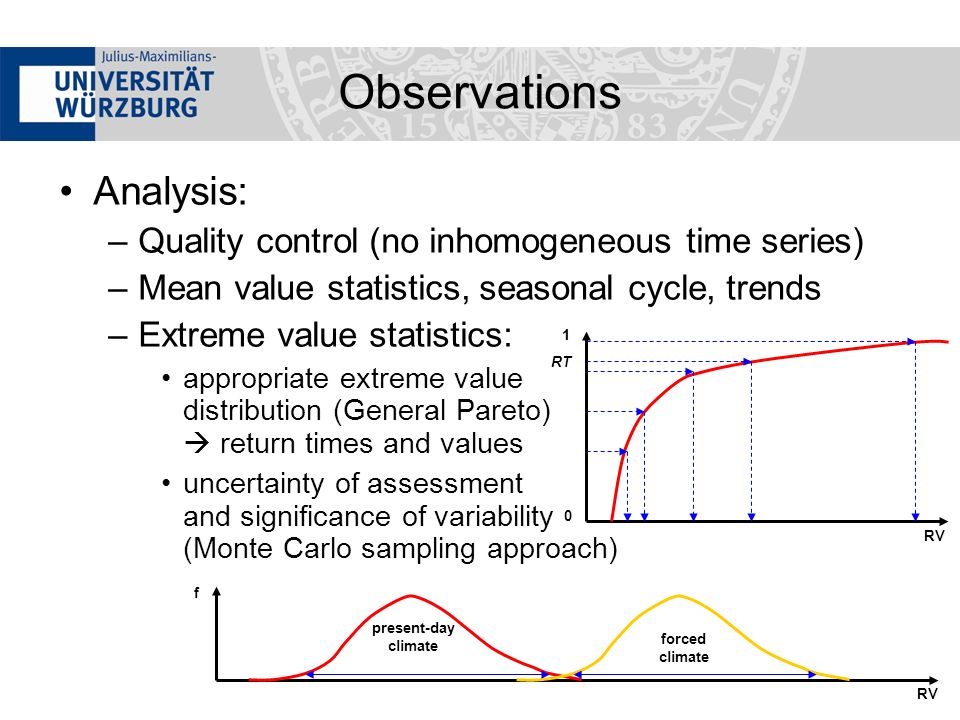 Observations Analysis: –Quality control (no inhomogeneous time series) –Mean value statistics, seasonal cycle, trends –Extreme value statistics: appropriate extreme value distribution (General Pareto) return times and values uncertainty of assessment and significance of variability (Monte Carlo sampling approach) 0 1 RV RT RV f present-day climate forced climate