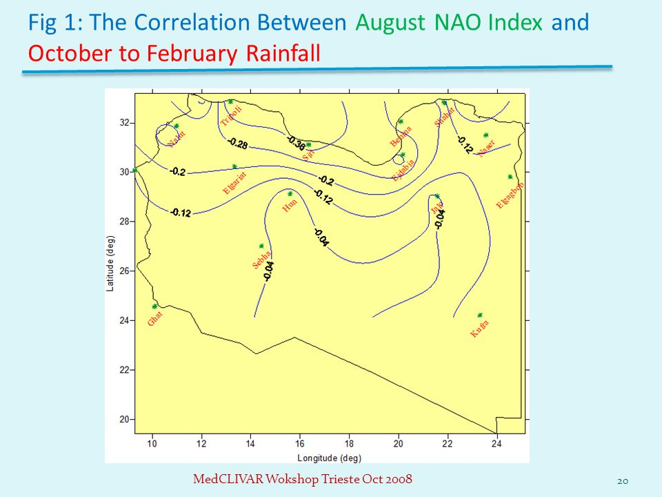 Fig 1: The Correlation Between August NAO Index and October to February Rainfall 20 MedCLIVAR Wokshop Trieste Oct 2008