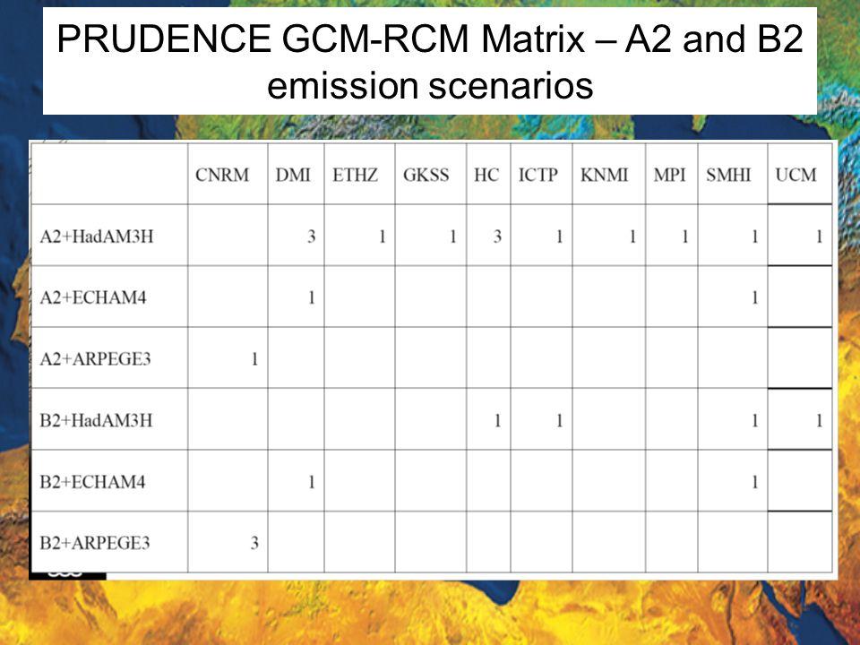 PRUDENCE GCM-RCM Matrix – A2 and B2 emission scenarios