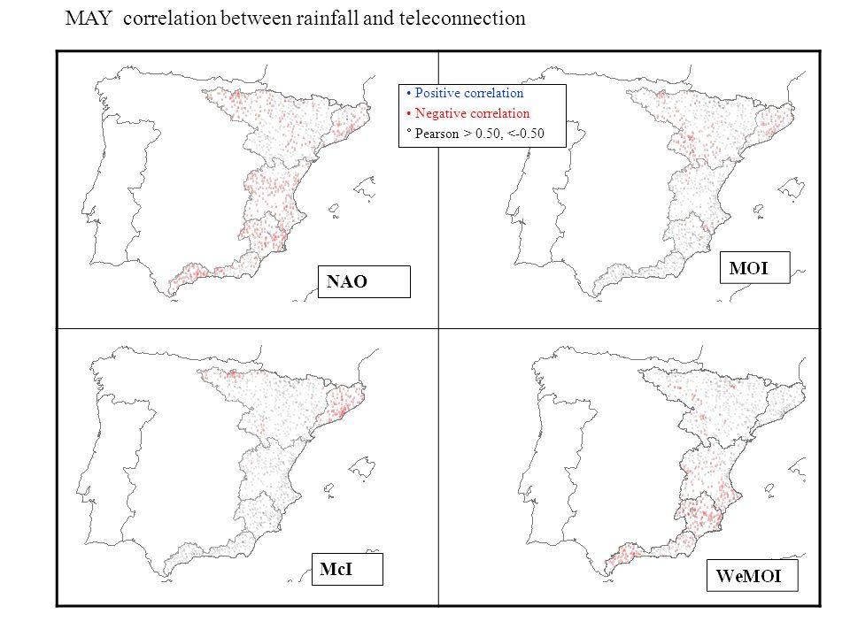 Positive correlation Negative correlation Pearson > 0.50, <-0.50 MAY correlation between rainfall and teleconnection McI NAO
