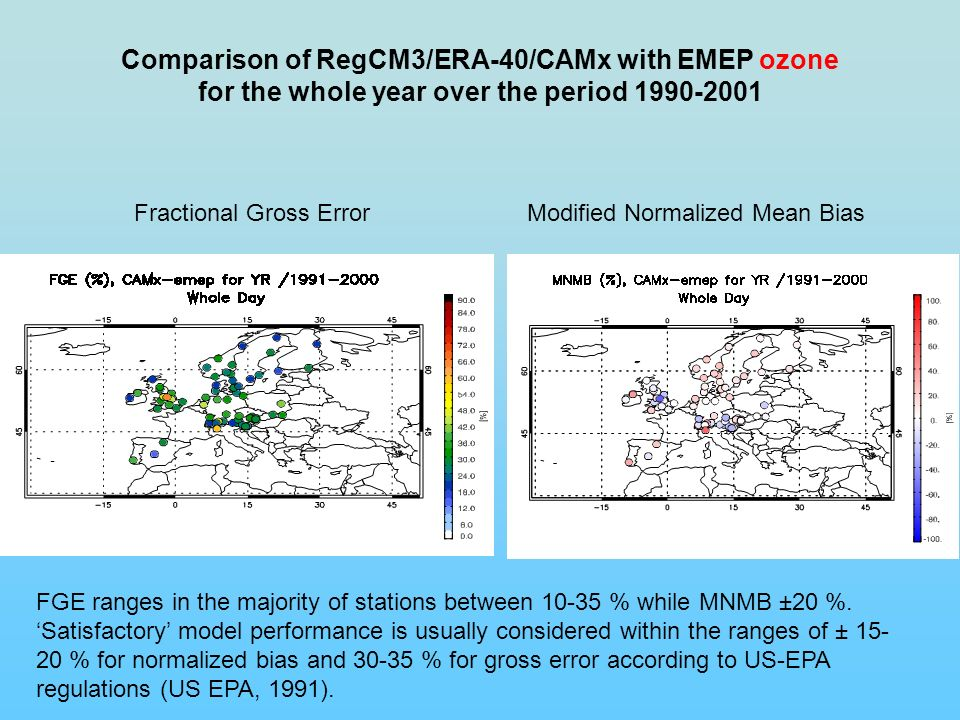 Comparison of RegCM3/ERA-40/CAMx with EMEP ozone for the whole year over the period 1990-2001 Fractional Gross ErrorModified Normalized Mean Bias FGE ranges in the majority of stations between 10-35 % while MNMB ±20 %.