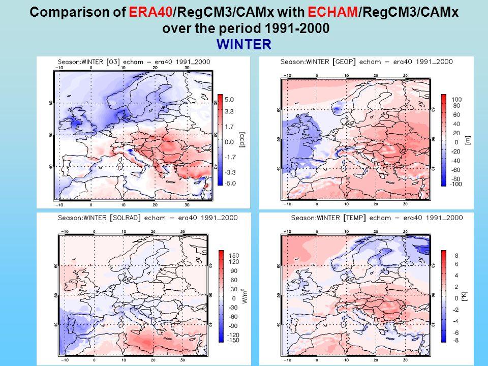 Comparison of ERA40/RegCM3/CAMx with ECHAM/RegCM3/CAMx over the period 1991-2000 Summer
