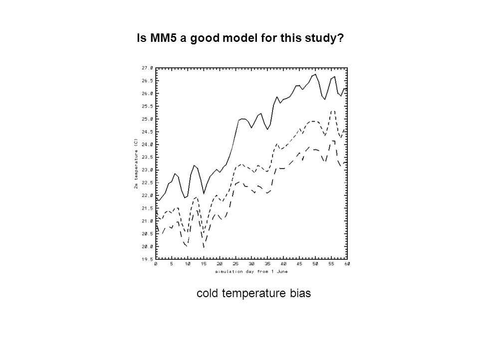 Is MM5 a good model for this study? cold temperature bias