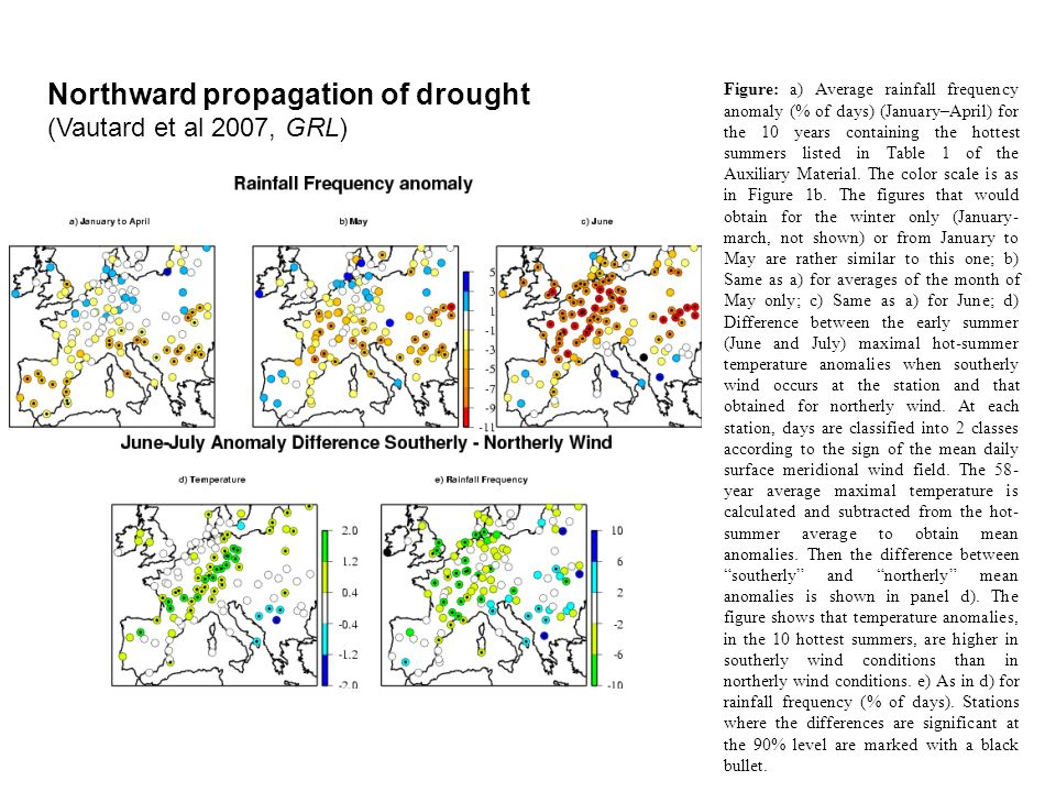 Northward propagation of drought (Vautard et al 2007, GRL) Figure: a) Average rainfall frequency anomaly (% of days) (January–April) for the 10 years