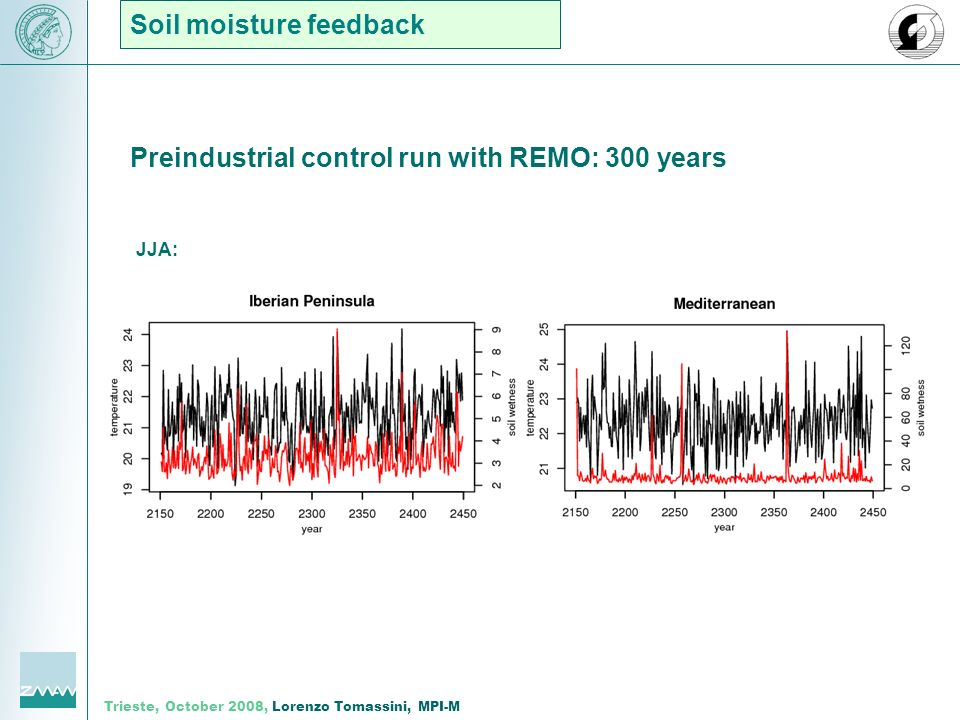Trieste, October 2008, Lorenzo Tomassini, MPI-M Soil moisture feedback Preindustrial control run with REMO: 300 years JJA: