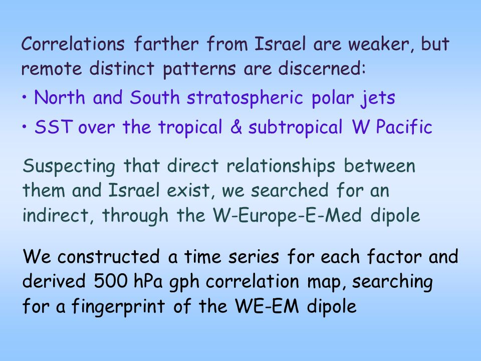 Correlations farther from Israel are weaker, but remote distinct patterns are discerned: North and South stratospheric polar jets SST over the tropical & subtropical W Pacific Suspecting that direct relationships between them and Israel exist, we searched for an indirect, through the W-Europe-E-Med dipole We constructed a time series for each factor and derived 500 hPa gph correlation map, searching for a fingerprint of the WE-EM dipole