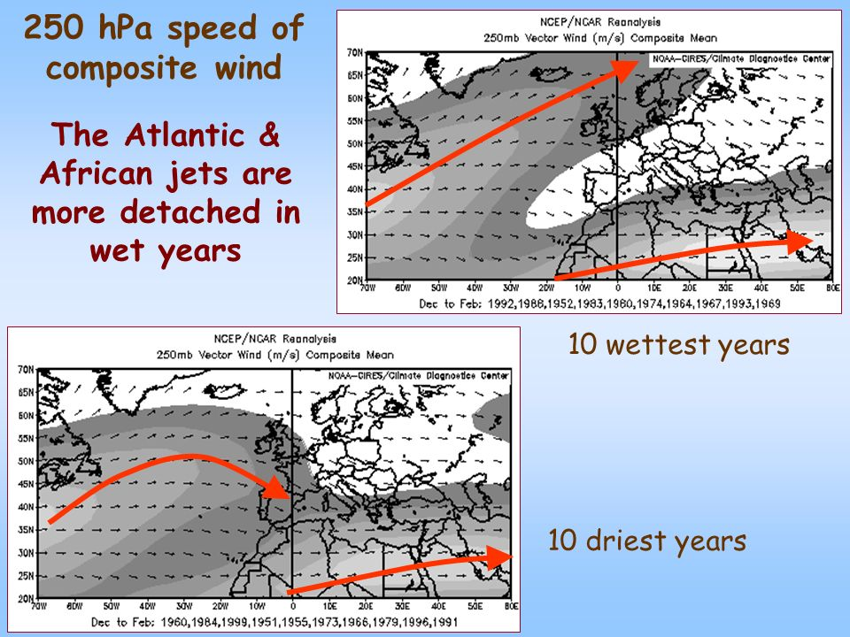 10 wettest years 10 driest years 250 hPa speed of composite wind The Atlantic & African jets are more detached in wet years
