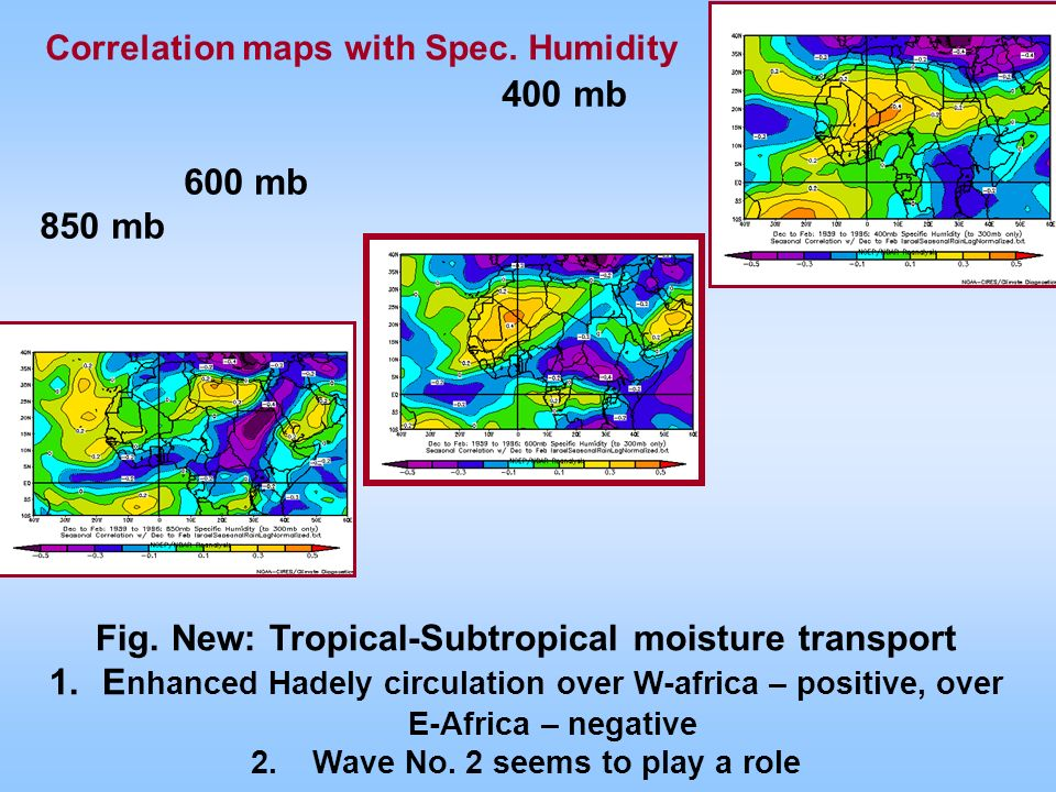 Fig. New: Tropical-Subtropical moisture transport 1.E nhanced Hadely circulation over W-africa – positive, over E-Africa – negative 2. Wave No. 2 seem