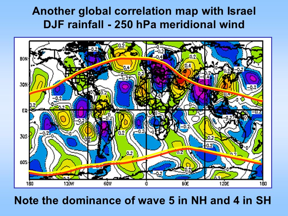 Another global correlation map with Israel DJF rainfall - 250 hPa meridional wind Note the dominance of wave 5 in NH and 4 in SH