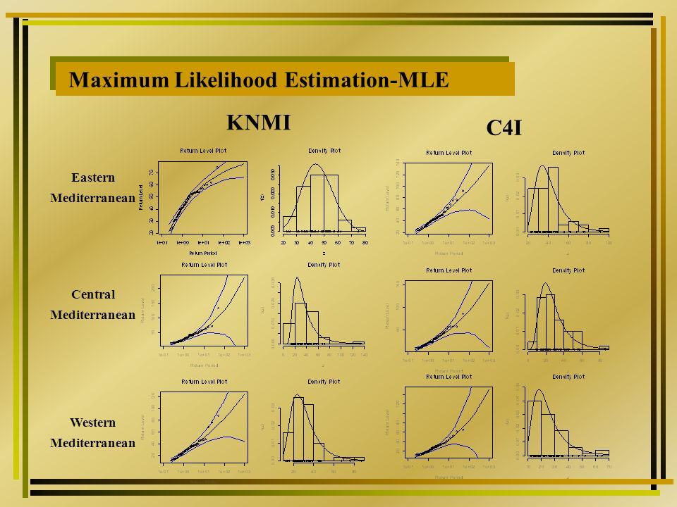Maximum Likelihood Estimation-MLE KNMI C4I Eastern Mediterranean Central Mediterranean Western Mediterranean