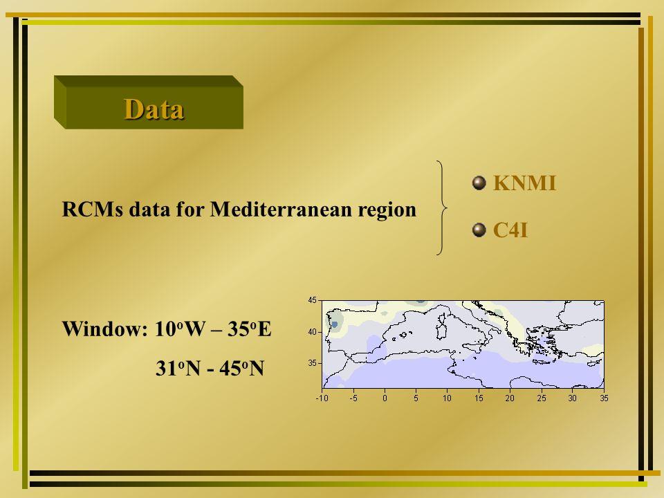 KNMI - MLE