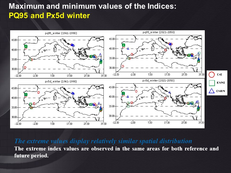 Maximum and minimum values of the Indices: PQ95 and Px5d winter The extreme values display relatively similar spatial distribution The extreme index values are observed in the same areas for both reference and future period.