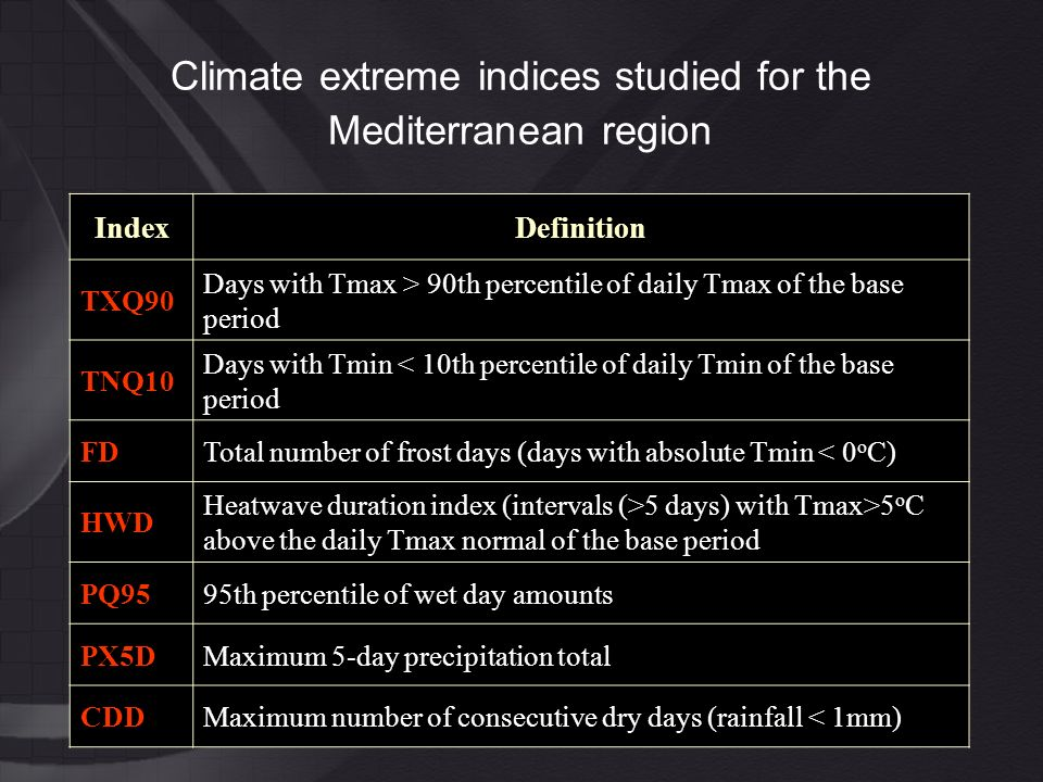 Climate extreme indices studied for the Mediterranean region IndexDefinition TXQ90 Days with Tmax > 90th percentile of daily Tmax of the base period TNQ10 Days with Tmin < 10th percentile of daily Tmin of the base period FDTotal number of frost days (days with absolute Tmin < 0 o C) HWD Heatwave duration index (intervals (>5 days) with Tmax>5 o C above the daily Tmax normal of the base period PQ9595th percentile of wet day amounts PX5DMaximum 5-day precipitation total CDDMaximum number of consecutive dry days (rainfall < 1mm)
