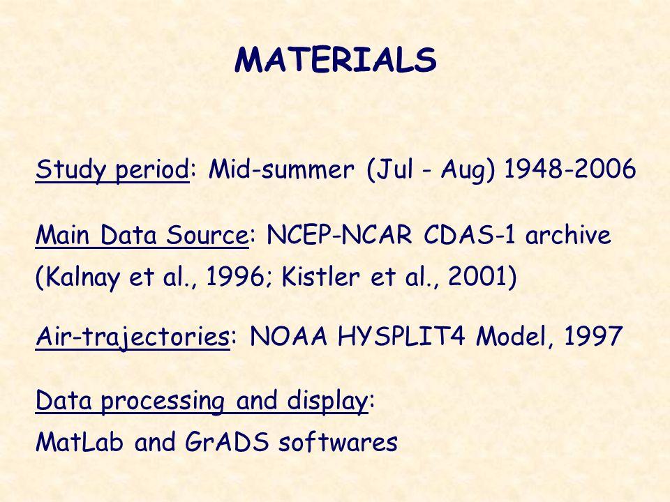 MATERIALS Study period: Mid-summer (Jul - Aug) 1948-2006 Main Data Source: NCEP-NCAR CDAS-1 archive (Kalnay et al., 1996; Kistler et al., 2001) Air-trajectories: NOAA HYSPLIT4 Model, 1997 Data processing and display: MatLab and GrADS softwares