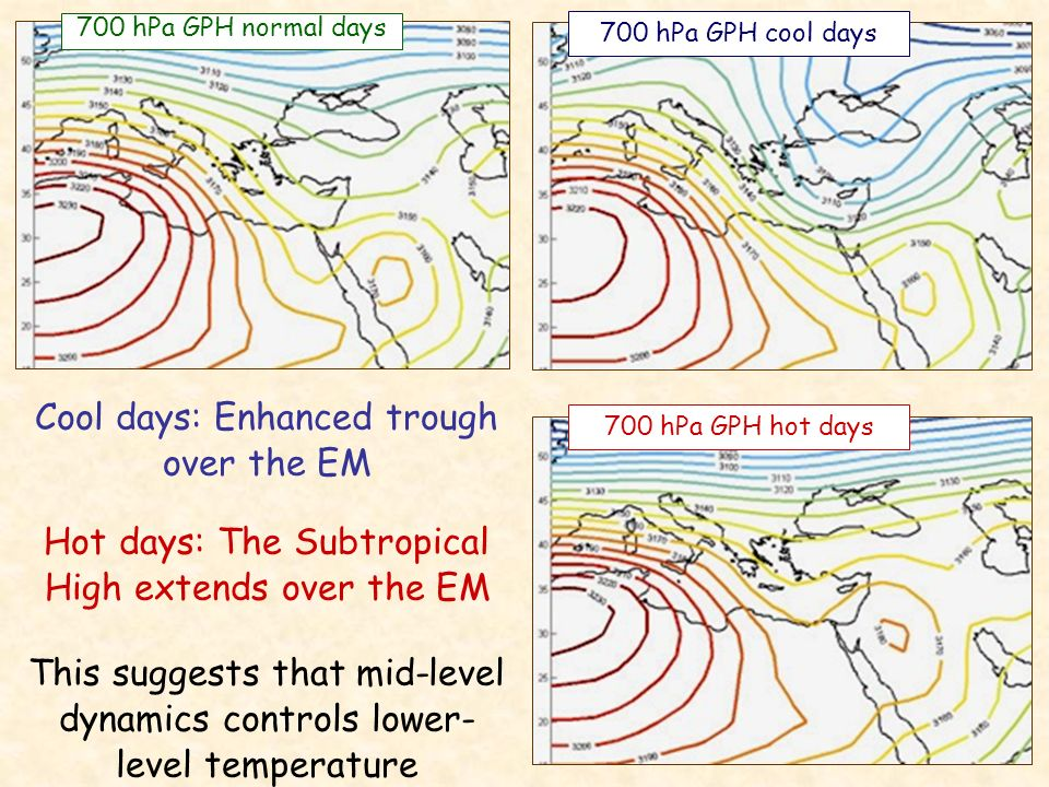 700 hPa GPH normal days Cool days: Enhanced trough over the EM 700 hPa GPH cool days700 hPa GPH hot days Hot days: The Subtropical High extends over t