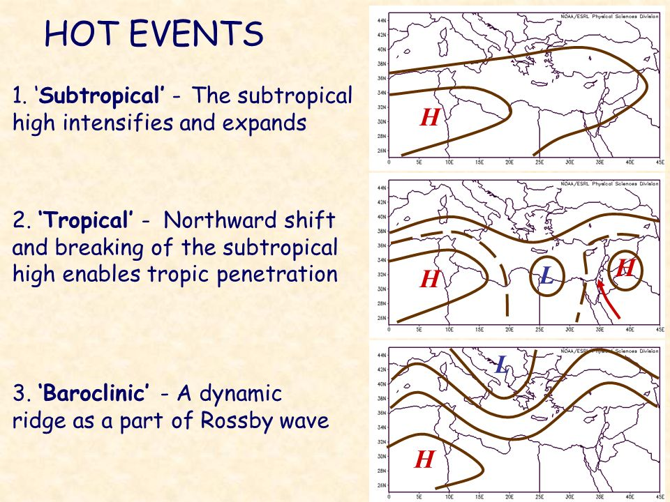 HOT EVENTS 1.Subtropical - The subtropical high intensifies and expands 2.