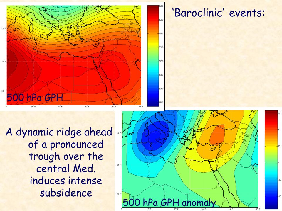 A dynamic ridge ahead of a pronounced trough over the central Med. induces intense subsidence 500 hPa GPH 500 hPa GPH anomaly Baroclinic events:
