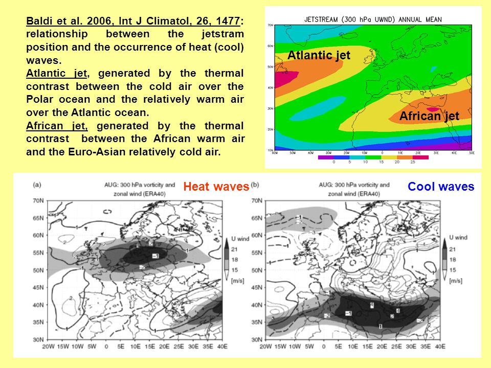 Atlantic jet African jet Heat wavesCool waves Baldi et al. 2006, Int J Climatol, 26, 1477: relationship between the jetstram position and the occurren