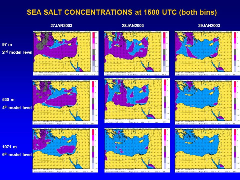 SEA SALT CONCENTRATIONS at 1500 UTC (both bins) 27JAN2003 28JAN2003 29JAN2003 97 m 2 nd model level 530 m 4 th model level 1071 m 6 th model level