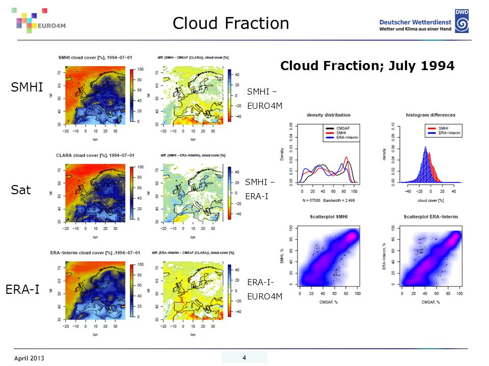 April 2013 4 Cloud Fraction Cloud Fraction; July 1994 SMHI Sat ERA-I SMHI – EURO4M SMHI – ERA-I ERA-I- EURO4M