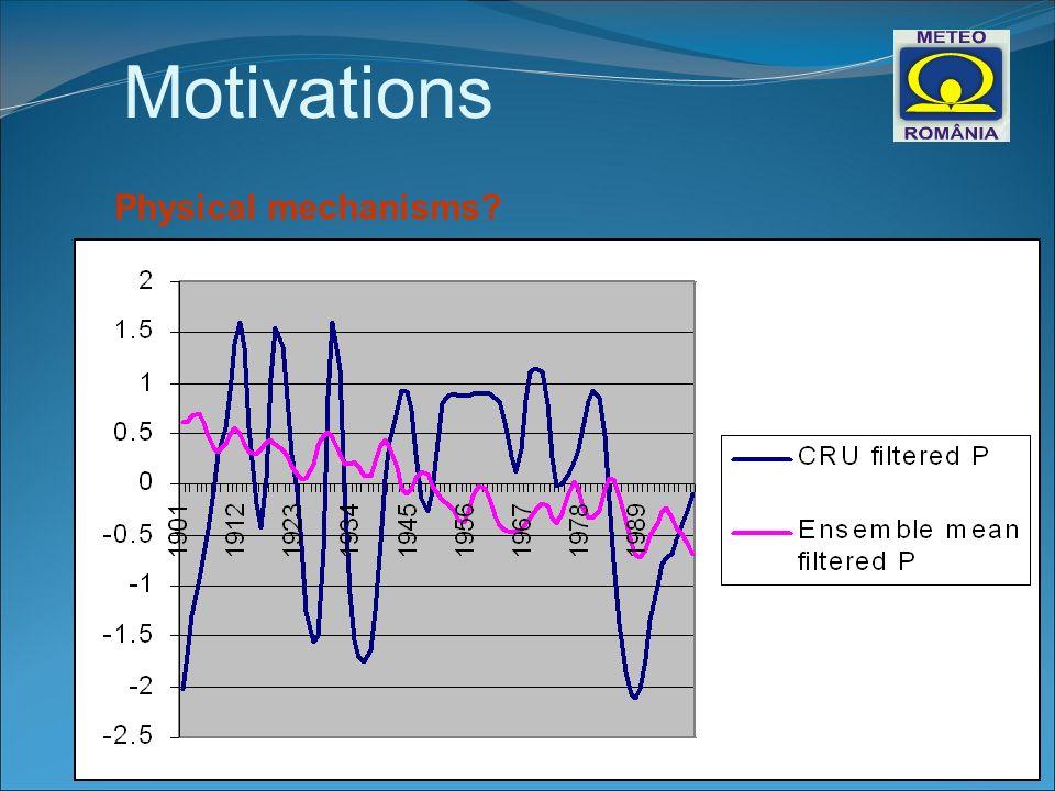 Motivations Physical mechanisms.