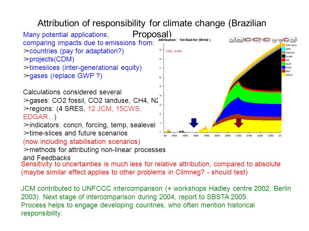 Attribution of responsibility for climate change (Brazilian Proposal) Many potential applications, comparing impacts due to emissions from: countries